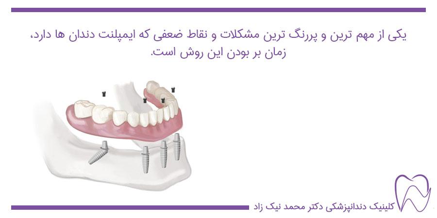 مضرات ایمپلنت تمام دندان